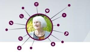 ARAS Security introduceert volgsysteem SmartLiberty voor langdurige zorg