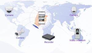 DMSS van Dahua Technology biedt eenvoudige koppelingen en bediening op afstand