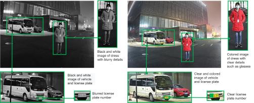 Dahua_General IR Camera VS Full-color