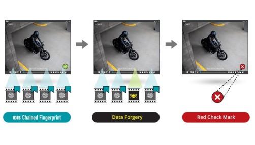 IDIS_chained fingerprint
